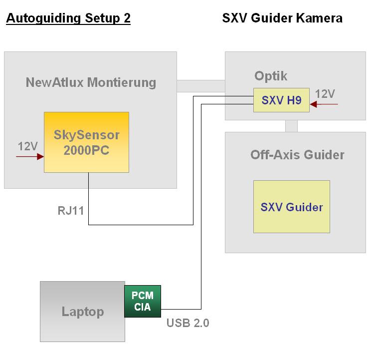 Autoguiding Setup 2 SXV Guider