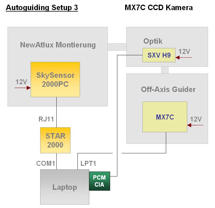 Autoguiding Setup 3 MC7C