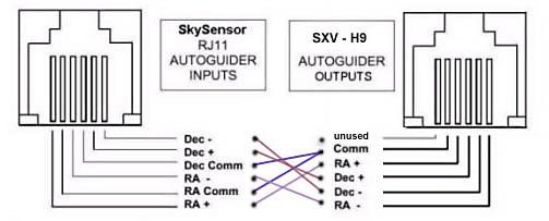 AutoGuider-SkySensor Verkabelung