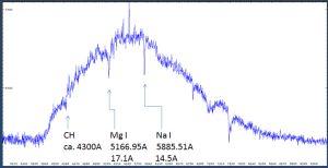 DADOS M31 Spektrum 200er-Gitter mit Labels