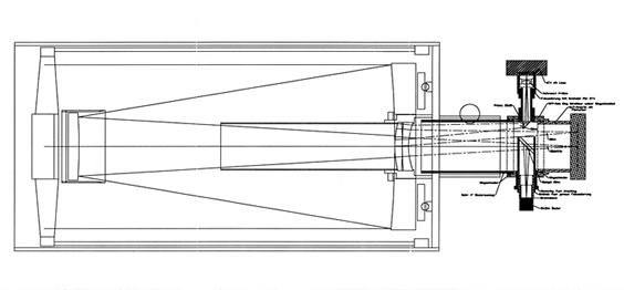 Hypergraph Aufbau