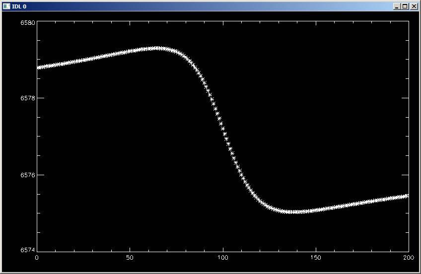 M82 Scheibenmodellierung Theorie