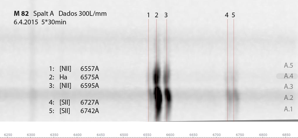 M82 SpaltA Spektralprofile