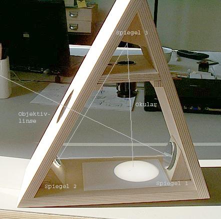 Sunspotter Aufbau